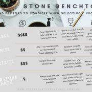 Stone Benchtop Factors Infographic VSG