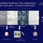 Hardness-Of-Natural-Stone-VSG